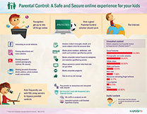 content/da-dk/images/repository/isc/Kaspersky-Lab-Parental-control-infographic-thumbnail.jpg