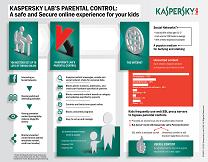 content/da-dk/images/repository/isc/parental-control.png