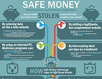 content/da-dk/images/repository/isc/safe-money-thumbnail.jpg